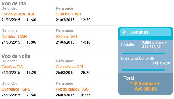 CanjeSmilesRioDesdeIguazu_2015.03