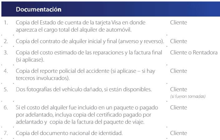 Chocar_Auto_Alquilado_Seguro_Piden_Info
