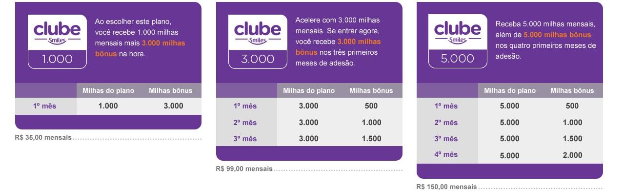 Clube_Smiles_Planes