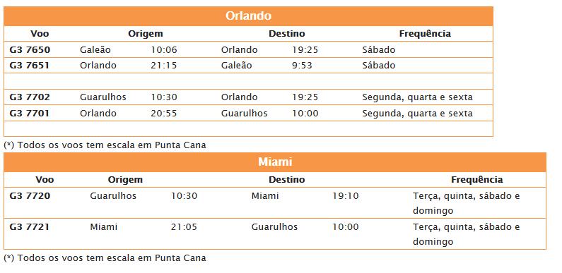 GOL_ORLANDO-MIAMI_2015.10