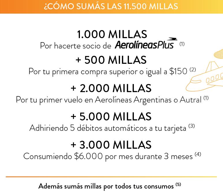 Banco_Hipotecario_promo_millas_bonus_Aerolineas_Plus_Detalle
