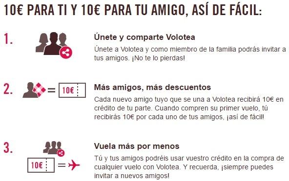 Volotea_Ganar_10_Euros_Por_Cada_Amigo_Invitando_Detalle