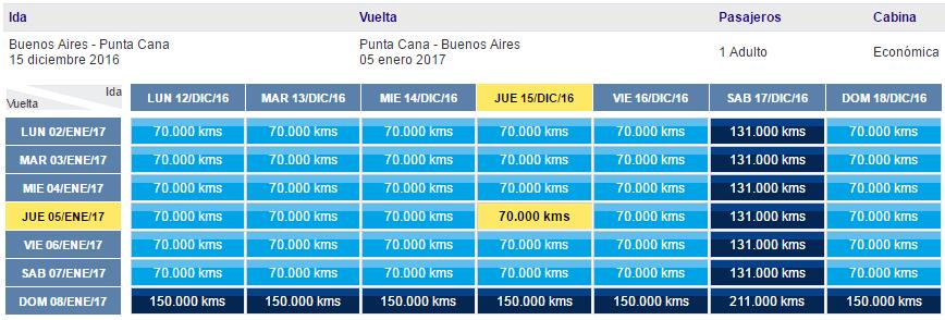 LATAM_Pass_Canje_BUE-PUJ_Fiestas_Nacidad_Año_Nuevo_2016-2017_70.000_Kms